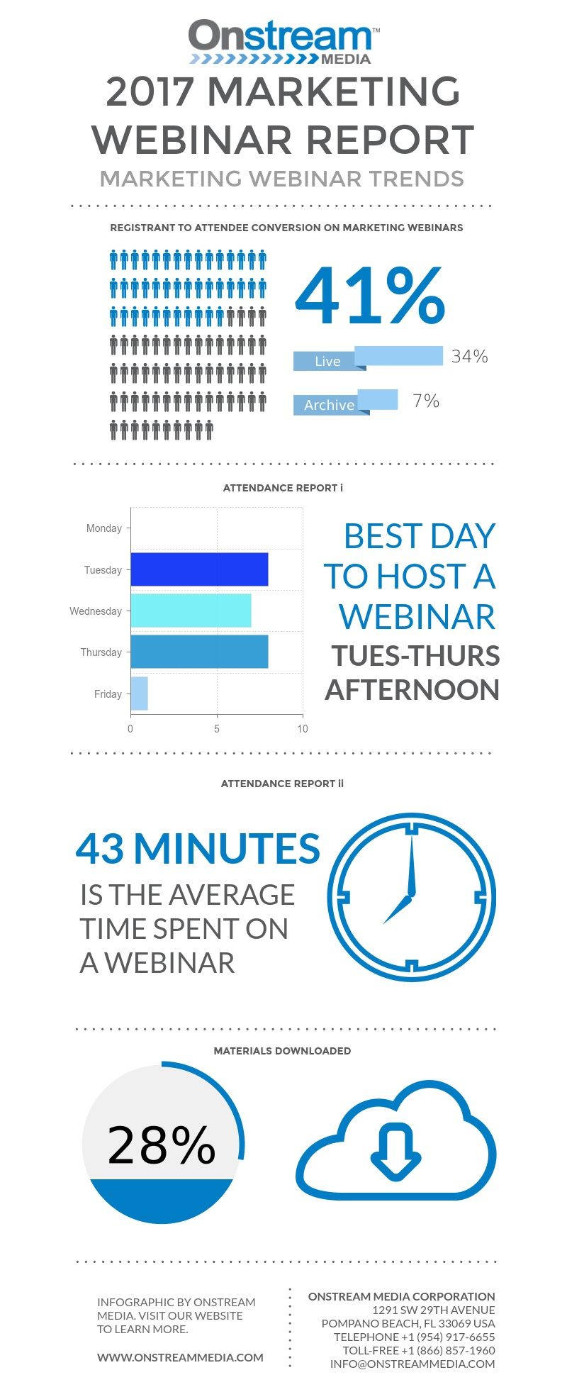 Marketing-Webinar-Infographic (2).jpg