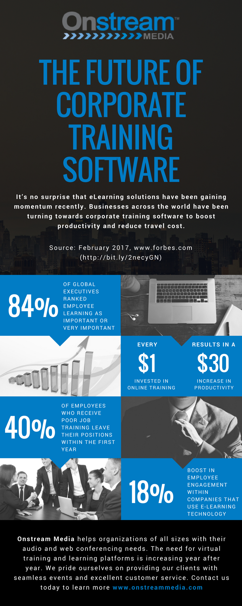 future-of-corporate-training-software-infograph.png